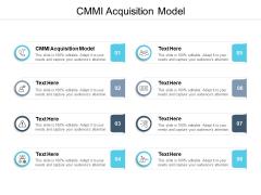 CMMI Acquisition Model Ppt PowerPoint Presentation File Format Ideas Cpb Pdf