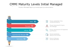 CMMI Maturity Levels Initial Managed Ppt PowerPoint Presentation Gallery Graphics Download