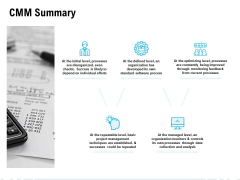 CMM Summary Ppt PowerPoint Presentation Styles Backgrounds