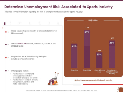 COVID 19 Effect Management Strategies Determine Unemployment Risk Associated To Sports Industry Ideas PDF