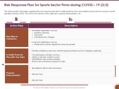 COVID 19 Effect Management Strategies Risk Response Plan Sports Sector Firms During COVID 19 Top Guidelines PDF