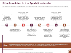 COVID 19 Effect Management Strategies Risks Associated To Live Sports Broadcaster Template PDF