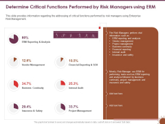 COVID 19 Effect Management Strategies Sports Determine Critical Functions Performed Risk Managers Using ERM Topics PDF