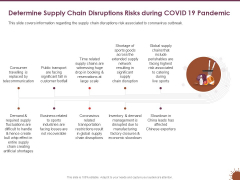 COVID 19 Effect Management Strategies Sports Determine Supply Chain Disruptions Risks During COVID 19 Pandemic Template PDF