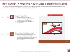 COVID 19 Effect Risk Management Strategies How COVID 19 Affecting Players Associated Live Sports Diet Rules PDF