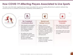 COVID 19 Effect Risk Management Strategies How COVID 19 Affecting Players Associated Live Sports Graphics PDF