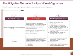 COVID 19 Effect Risk Management Strategies Risk Mitigation Measures Sports Event Organizers Structure PDF