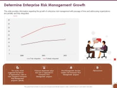 COVID 19 Effect Risk Management Strategies Sports Determine Enterprise Risk Management Growth Template PDF