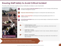 COVID 19 Effect Risk Management Strategies Sports Ensuring Staff Safety To Avoid Critical Incident Elements PDF