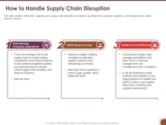 COVID 19 Effect Risk Management Strategies Sports How To Handle Supply Chain Disruption Pictures PDF