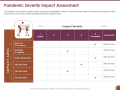 COVID 19 Effect Risk Management Strategies Sports Pandemic Severity Impact Assessment Ideas PDF
