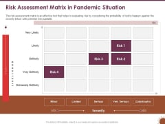 COVID 19 Effect Risk Management Strategies Sports Risk Assessment Matrix In Pandemic Situation Sample PDF