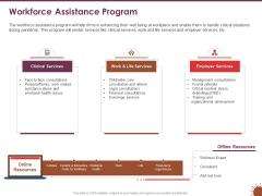 COVID 19 Effect Risk Management Strategies Sports Workforce Assistance Program Demonstration PDF