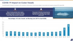 COVID 19 Impact On Cruise Vessels Ideas PDF
