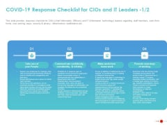 COVID 19 Mitigating Impact On High Tech Industry COVID 19 Response Checklist For Cios And IT Leaders Team Inspiration PDF