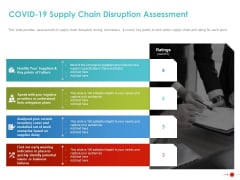 COVID 19 Mitigating Impact On High Tech Industry COVID 19 Supply Chain Disruption Assessment Mockup PDF