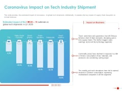 COVID 19 Mitigating Impact On High Tech Industry Coronavirus Impact On Tech Industry Shipment Slides PDF