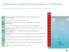 COVID 19 Mitigating Impact On High Tech Industry Cybersecurity Checklist During Remote Working For Employees Demonstration PDF