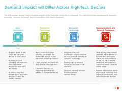 COVID 19 Mitigating Impact On High Tech Industry Demand Impact Will Differ Across High Tech Sectors Download PDF