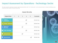 COVID 19 Mitigating Impact On High Tech Industry Impact Assessment By Operations Technology Sector Elements PDF