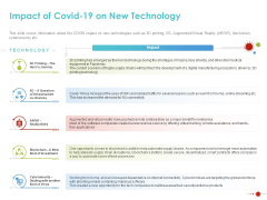 COVID 19 Mitigating Impact On High Tech Industry Impact Of COVID 19 On New Technology Summary PDF