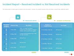 COVID 19 Mitigating Impact On High Tech Industry Incident Report Resolved Incident Vs Not Resolved Incidents Clipart PDF