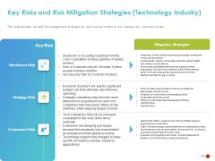 COVID 19 Mitigating Impact On High Tech Industry Key Risks And Risk Mitigation Strategies Technology Industry Professional PDF