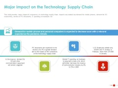 COVID 19 Mitigating Impact On High Tech Industry Major Impact On The Technology Supply Chain Information PDF