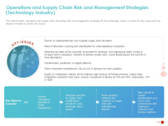 COVID 19 Mitigating Impact On High Tech Industry Operations And Supply Chain Risk And Management Strategies Microsoft PDF