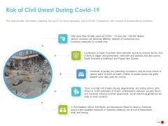 COVID 19 Mitigating Impact On High Tech Industry Risk Of Civil Unrest During COVID 19 Ideas PDF