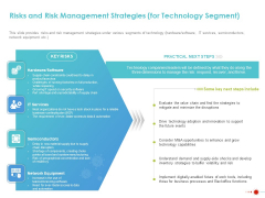 COVID 19 Mitigating Impact On High Tech Industry Risks And Risk Management Strategies For Technology Segment Portrait PDF