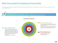 COVID 19 Mitigating Impact On High Tech Industry Risks Associated To Employee Productivity Guidelines PDF