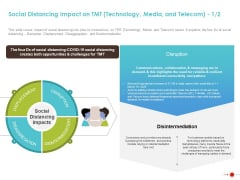 COVID 19 Mitigating Impact On High Tech Industry Social Distancing Impact On TMT Technology Media And Telecom Business Template PDF