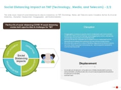COVID 19 Mitigating Impact On High Tech Industry Social Distancing Impact On Tmt Technology Media And Telecom Inspiration PDF
