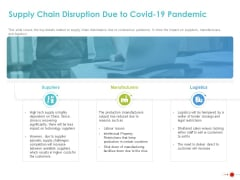 COVID 19 Mitigating Impact On High Tech Industry Supply Chain Disruption Due To COVID 19 Pandemic Introduction PDF