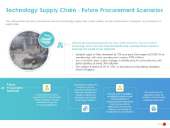 COVID 19 Mitigating Impact On High Tech Industry Technology Supply Chain Future Procurement Scenarios Infographics PDF