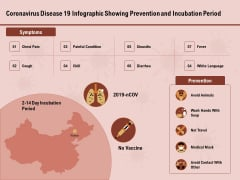 COVID 19 Pandemic Disease Coronavirus Disease 19 Infographic Showing Prevention And Incubation Period Inspiration PDF