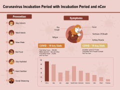 COVID 19 Pandemic Disease Coronavirus Incubation Period With Incubation Period And Ncov Information PDF