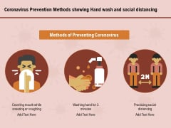 COVID 19 Pandemic Disease Coronavirus Prevention Methods Showing Hand Wash And Social Distancing Information PDF