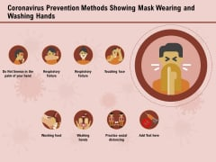COVID 19 Pandemic Disease Coronavirus Prevention Methods Showing Mask Wearing And Washing Hands Guidelines PDF