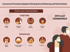 COVID 19 Pandemic Disease Coronavirus Prevention Symptoms Showing Social Distancing And Hand Sanitizer Professional PDF