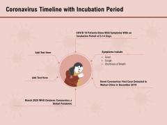 COVID 19 Pandemic Disease Coronavirus Timeline With Incubation Period Microsoft PDF