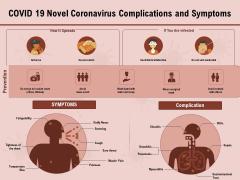 COVID 19 Pandemic Disease Covid 19 Novel Coronavirus Complications And Symptoms Designs PDF