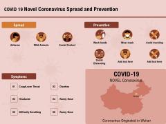 COVID 19 Pandemic Disease Covid 19 Novel Coronavirus Spread And Prevention Ideas PDF