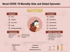 COVID 19 Pandemic Disease Novel Covid 19 Mortality Rate And Global Epicenter Structure PDF