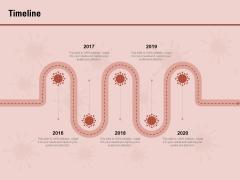 COVID 19 Pandemic Disease Timeline Diagrams PDF