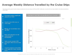 COVID 19 Risk Analysis Mitigation Policies Ocean Liner Sector Average Weekly Distance Travelled By The Cruise Ships Diagrams PDF