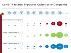 COVID 19 Risk Analysis Mitigation Policies Ocean Liner Sector COVID 19 Business Impact On Cruise Sector Companies Topics PDF