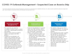 COVID 19 Risk Analysis Mitigation Policies Ocean Liner Sector COVID 19 Outbreak Management Suspected Case On Board A Ship Inspiration PDF