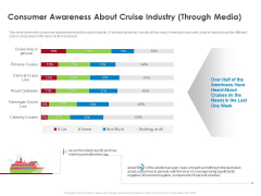 COVID 19 Risk Analysis Mitigation Policies Ocean Liner Sector Consumer Awareness About Cruise Industry Through Media Demonstration PDF